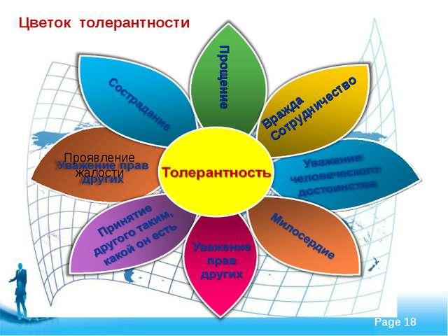 Вражда Сотрудничество Прощение Цветок толерантности Проявление жалости Free P...