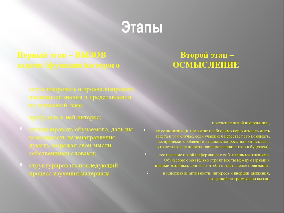 Третий этап – РАЗМЫШЛЕНИЕ: выражение новых идей и информации собственными сло...