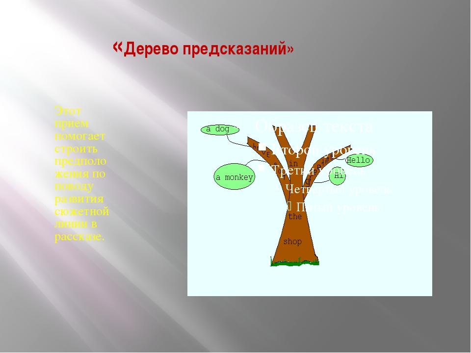«Корзина идей» Этот прием напрямую связан с созданием кластеров.