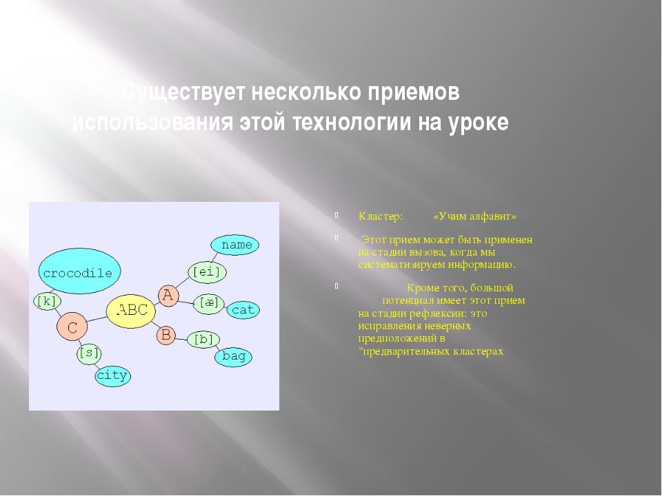 Использование технологии критического мышления в образовательном процессе Тех...