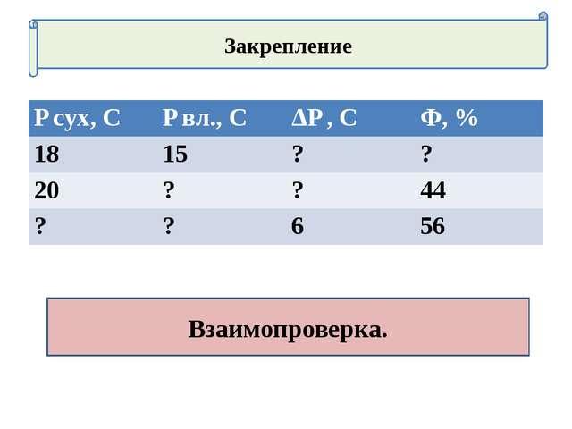 Закрепление Взаимопроверка. ƭ сух, Сƭ вл., СΔƭ , СΦ, % 1815?? 20??44...