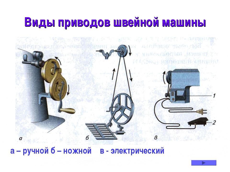 * Виды приводов швейной машины а – ручной б – ножной в - электрический