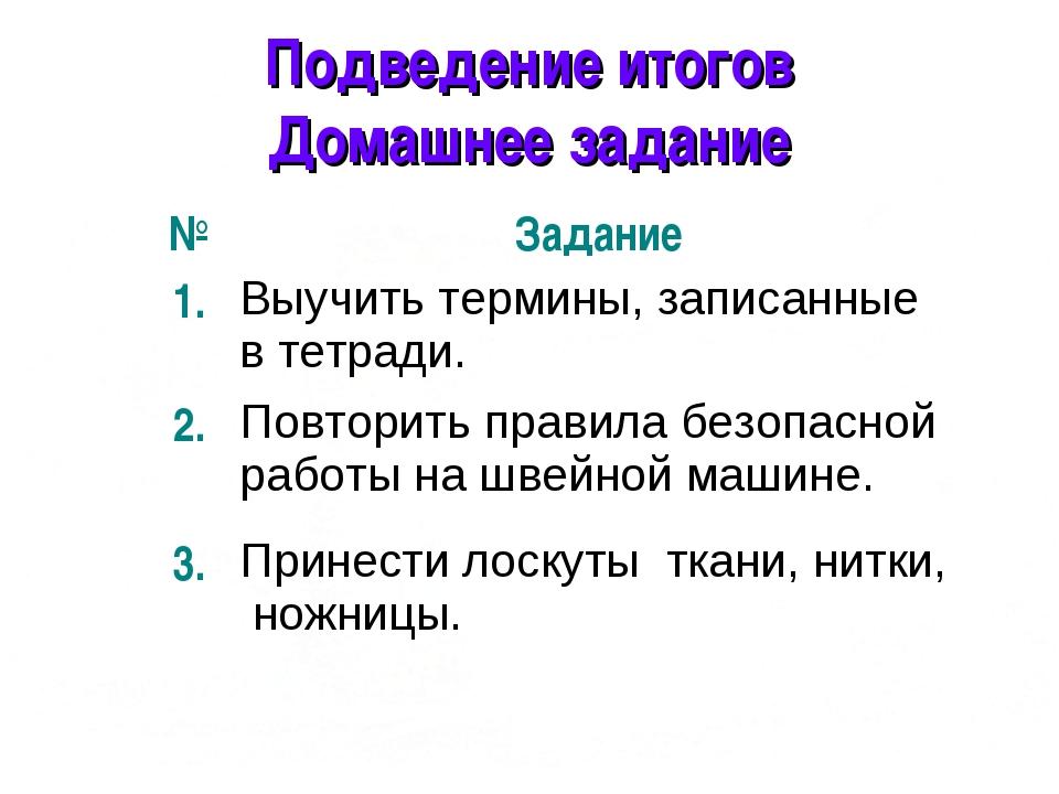 * Подведение итогов Домашнее задание №Задание 1.Выучить термины, записанные...