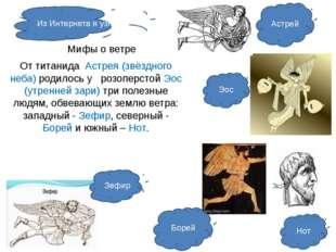 Мифы о ветре От титанида Астрея (звёздного неба) родилось у розоперстой Эос