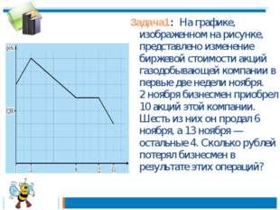 Задача1: На графике, изображенном на рисунке, представлено изменение биржевой