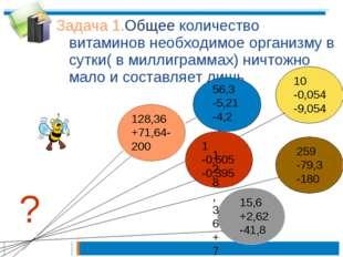 Задача 1.Общее количество витаминов необходимое организму в сутки( в миллигра