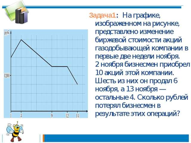 Задача1: На графике, изображенном на рисунке, представлено изменение биржевой...