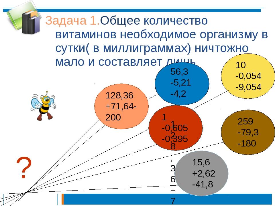 Задача 1.Общее количество витаминов необходимое организму в сутки( в миллигра...