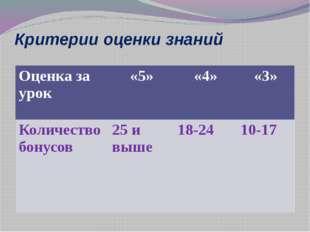 Критерии оценки знаний Оценка за урок «5» «4» «3» Количество бонусов 25 и выш