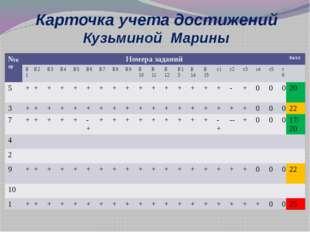 Карточка учета достижений Кузьминой Марины №вар Номера заданий балл В1 В2 В3
