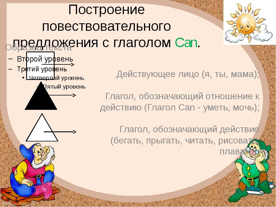 Построение повествовательного предложения с глаголом Can. Действующее лицо (я...