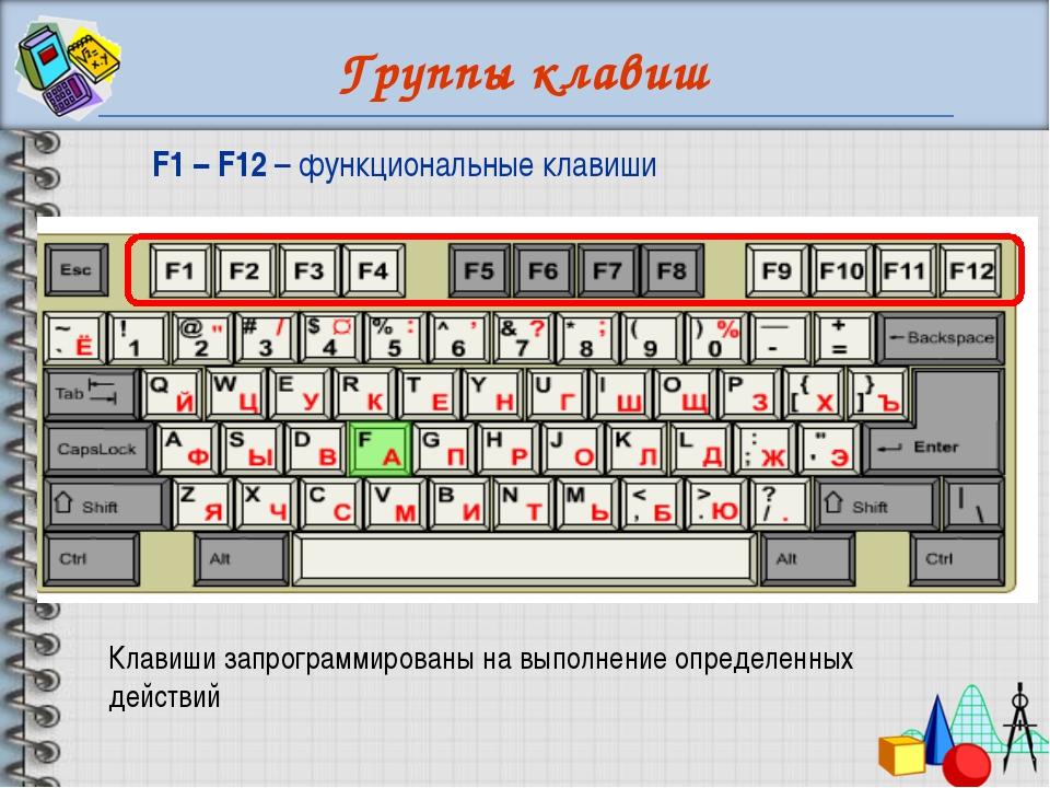 Группы клавиш F1 – F12 – функциональные клавиши Клавиши запрограммированы на...