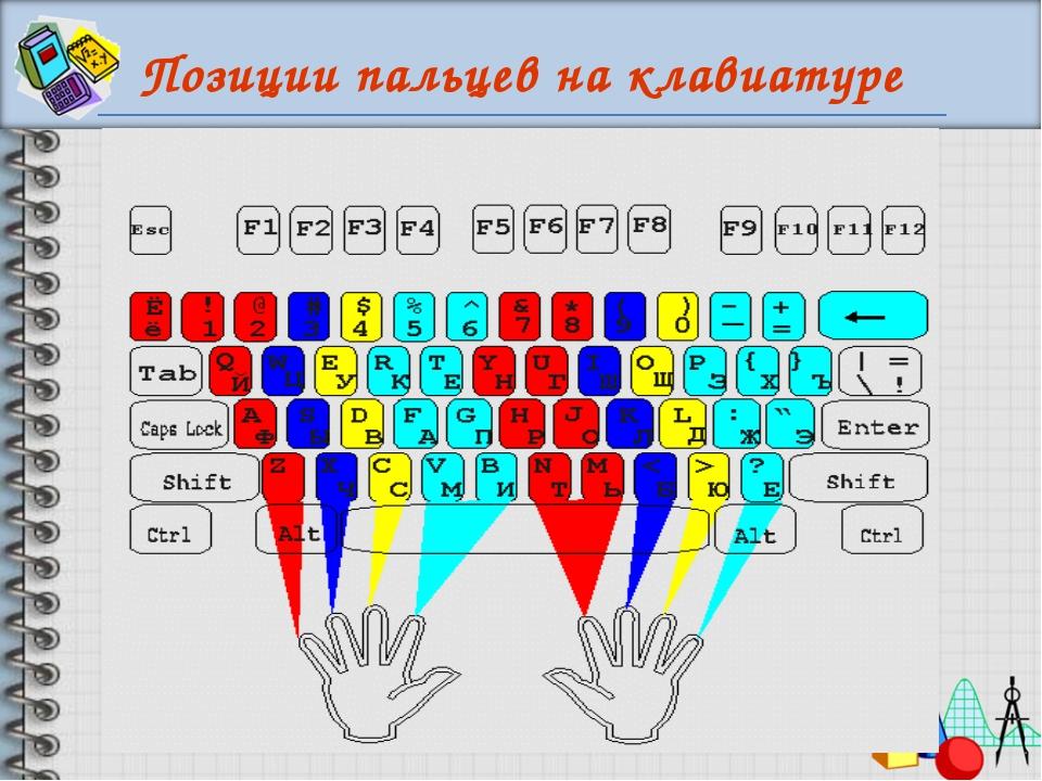 Клавиатурой знакомство 5 с