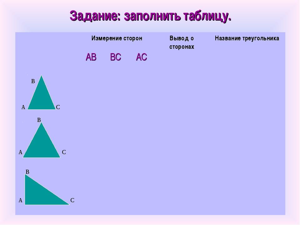 Задание: заполнить таблицу. Измерение сторонВывод о сторонахНазвание треуг...