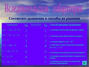 Соотнесите уравнения и способы их решения