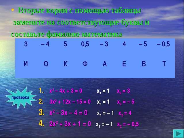 Вторые корни с помощью таблицы замените на соответствующие буквы и составьте...