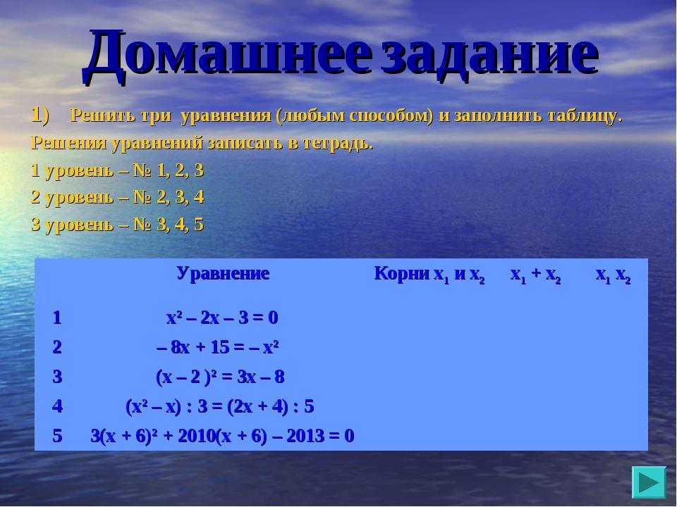 Домашнее задание Решить три уравнения (любым способом) и заполнить таблицу. Р...