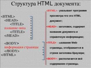 Структура HTML документа:    название окна     информация страницы
