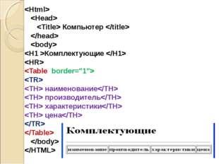 Компьютер    Комплектующие      наименование  производитель  характеристик