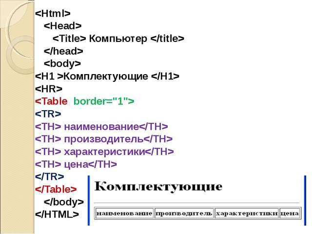 Компьютер    Комплектующие      наименование  производитель  характеристик...