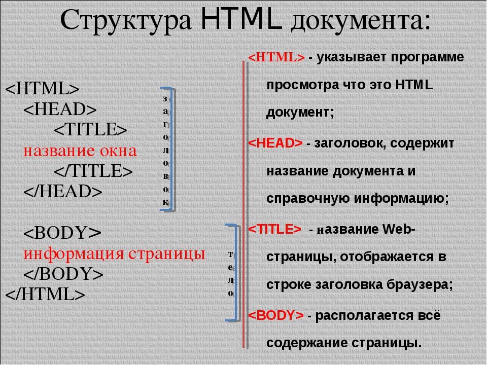 Структура HTML документа:    название окна     информация страницы...