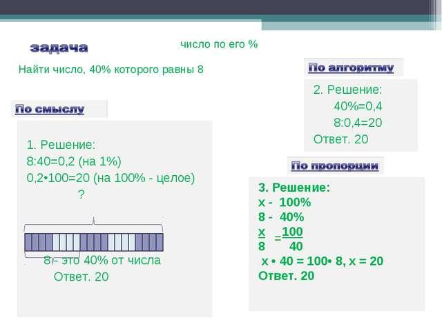 1. Решение: 8:40=0,2 (на 1%) 0,2•100=20 (на 100% - целое) ? 8 - это 40% от ч...