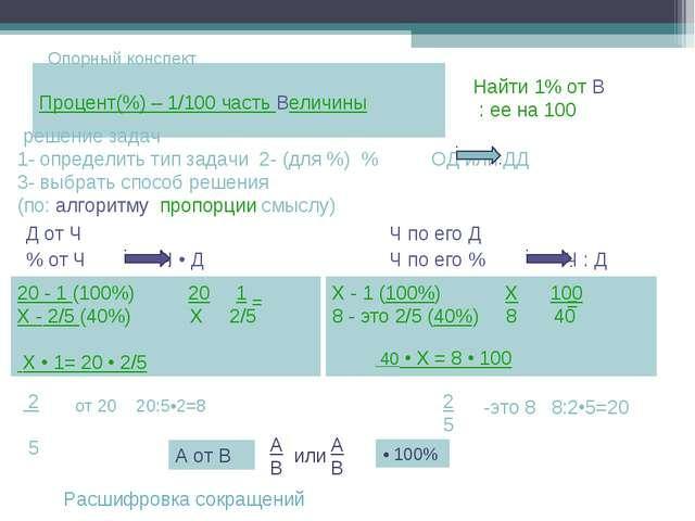 Процент(%) – 1/100 часть Величины Д от Ч % от Ч Ч • Д Ч по его Д Ч по его %...