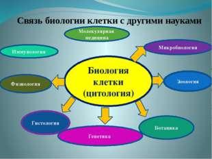 Биология клетки (цитология) Связь биологии клетки с другими науками Гистологи