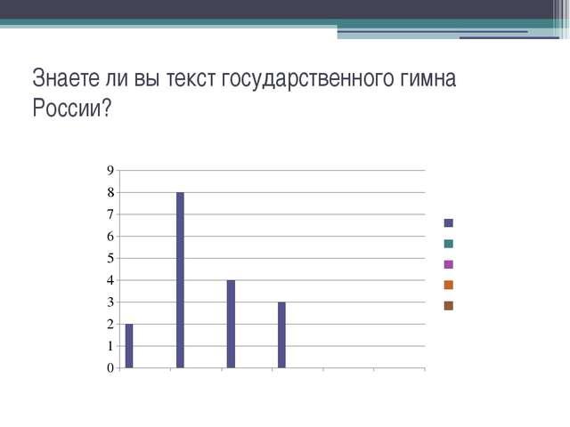 Знаете ли вы текст государственного гимна России?
