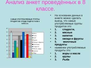 Анализ анкет проведённых в 8 классе. На основании данных в анкете можно сдела