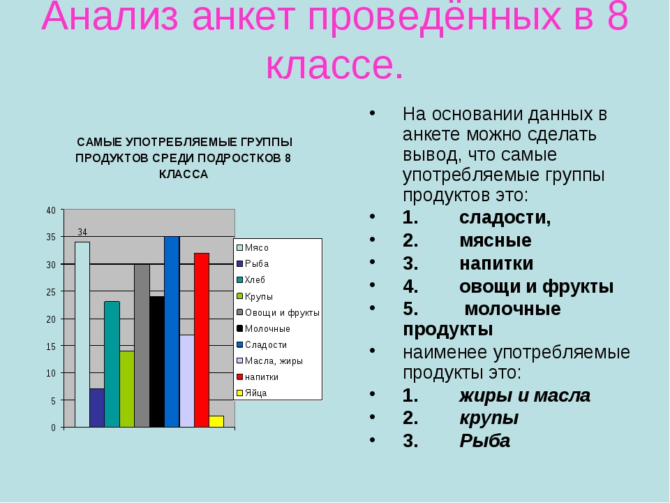 Анализ анкет проведённых в 8 классе. На основании данных в анкете можно сдела...