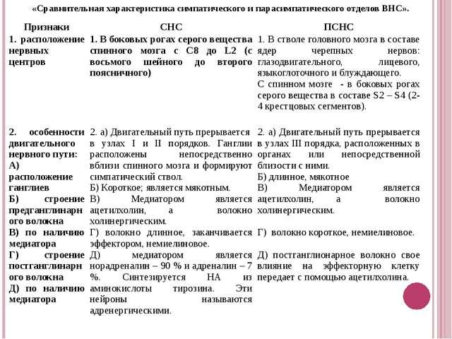 «Сравнительная характеристика симпатического и парасимпатического отделов ВНС...