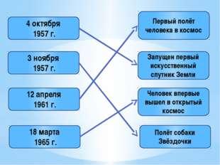 4 октября 1957 г. 3 ноября 1957 г. 12 апреля 1961 г. 18 марта 1965 г. Первый