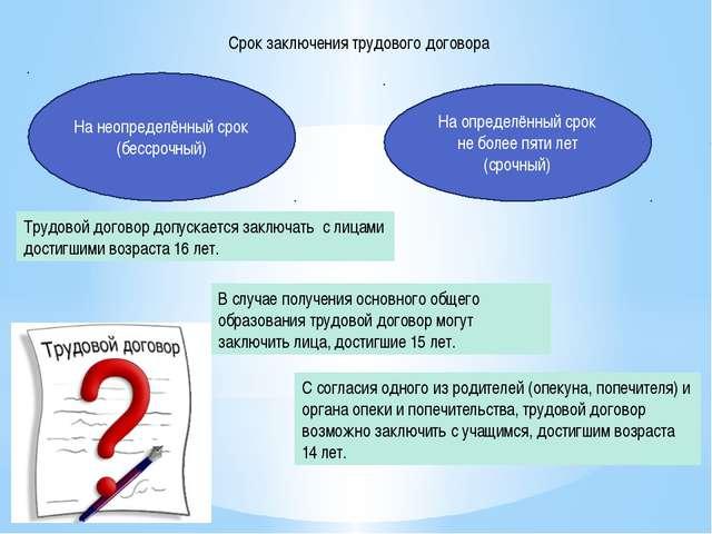 Срок заключения трудового договора На неопределённый срок (бессрочный) На опр...