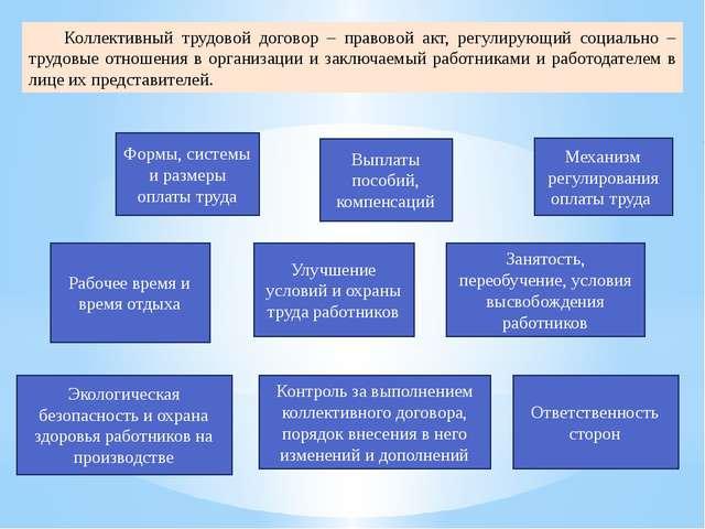 Коллективный трудовой договор – правовой акт, регулирующий социально – трудо...