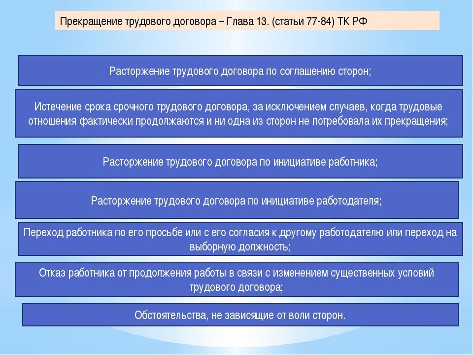 Прекращение трудового договора – Глава 13. (статьи 77-84) ТК РФ Расторжение т...