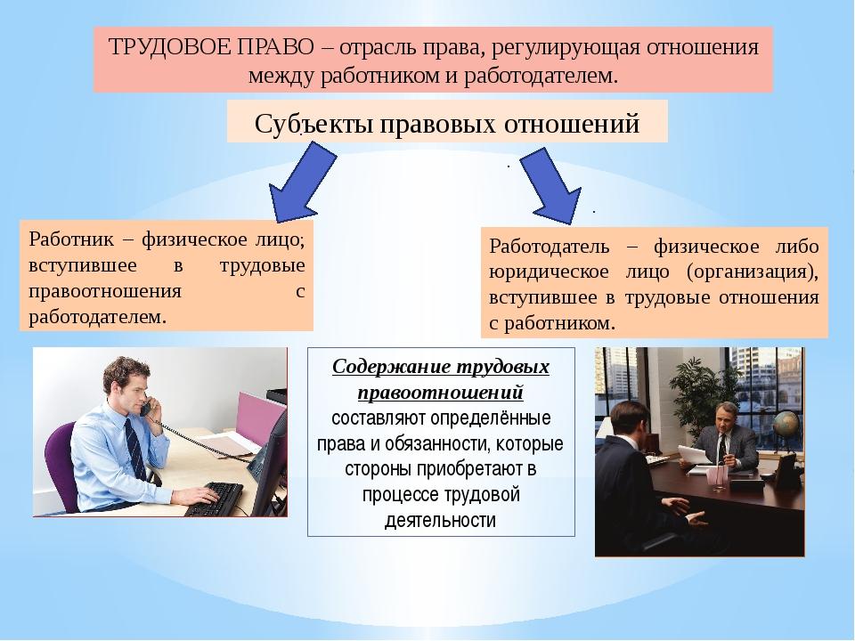 Принципы отношений между работником и организацией
