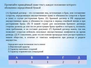 Прочитайте приведённый ниже текст, каждое положение которого обозначено опред