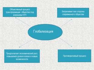 Глобализация Объективный процесс трансформации общества под влиянием НТП Зат