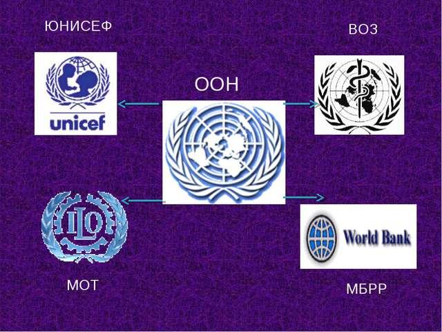 ООН ЮНИСЕФ МОТ ВОЗ МБРР