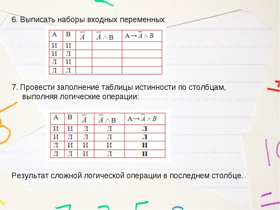 6. Выписать наборы входных переменных 7. Провести заполнение таблицы истиннос...