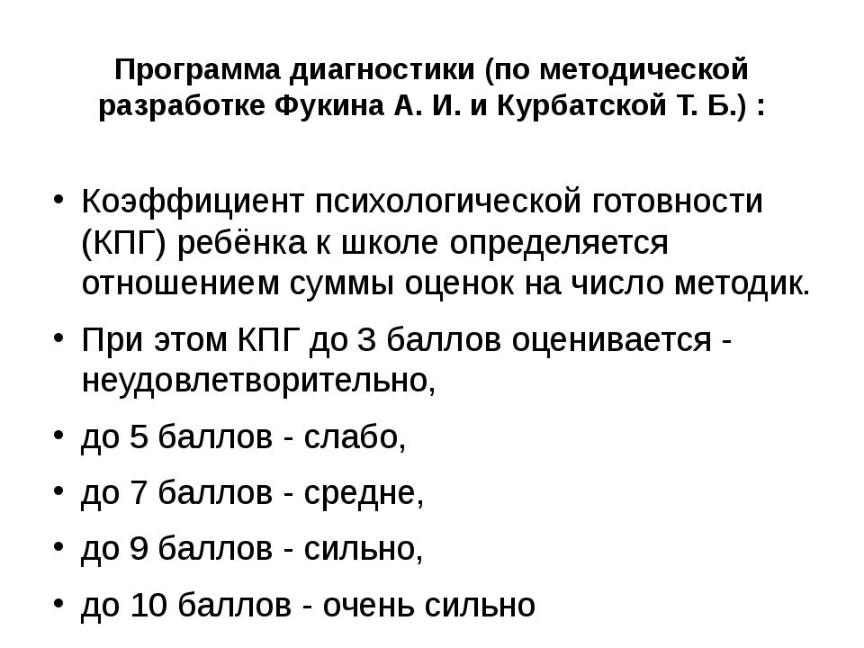 Программа диагностики (по методической разработке Фукина А. И. и Курбатской Т...