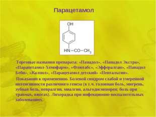 Парацетамол Торговые названия препарата: «Панадол», «Панадол Экстра», «Параце