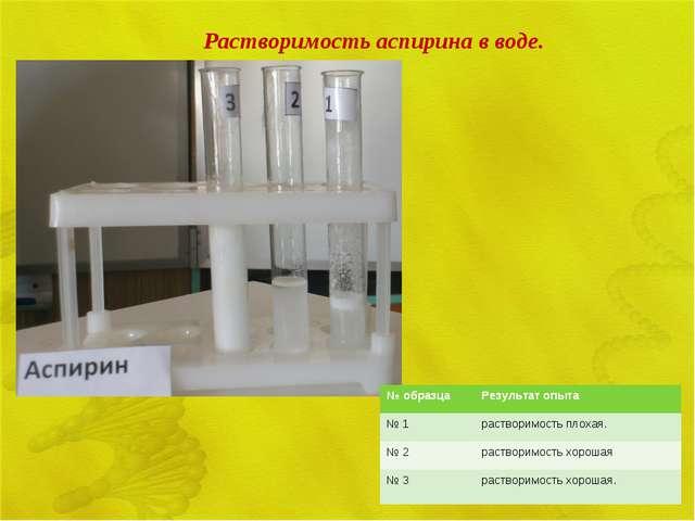 Растворимость аспирина в воде. № образцаРезультат опыта № 1растворимость пл...