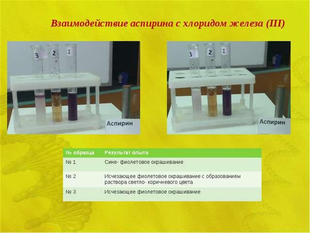 Взаимодействие аспирина с хлоридом железа (III) № образцаРезультат опыта № 1...