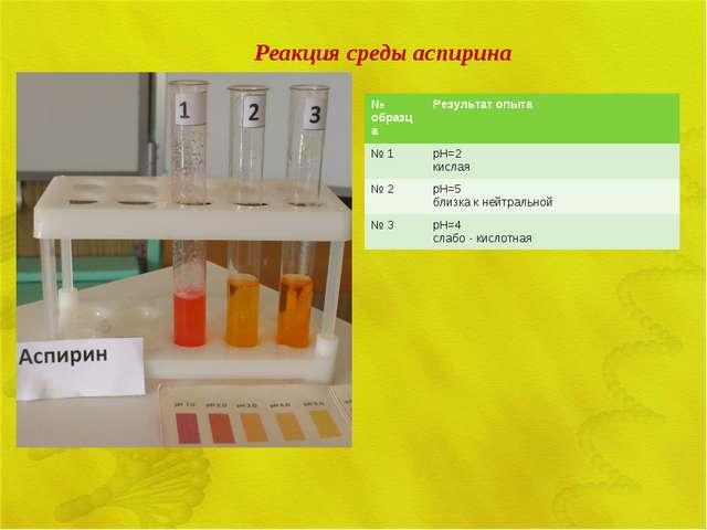 Реакция среды аспирина № образцаРезультат опыта № 1pH=2 кислая № 2pH=5 бли...