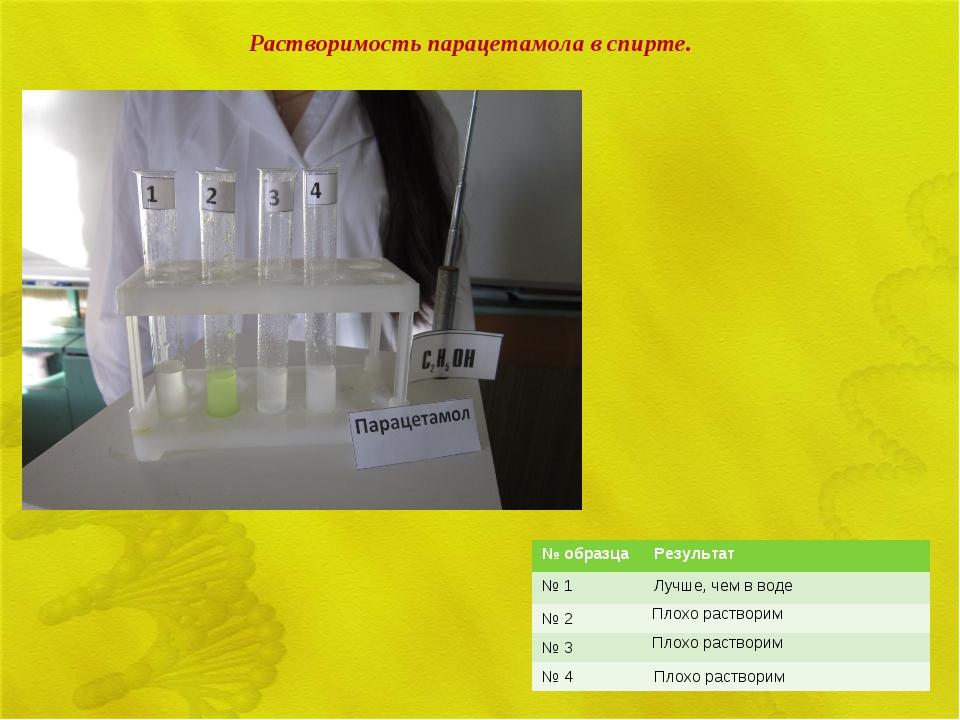 Растворимость парацетамола в спирте. № образцаРезультат № 1Лучше, чем в вод...
