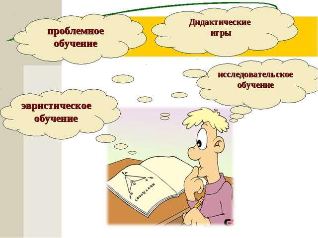 эвристическое обучение исследовательское обучение проблемное обучение Дидакти...