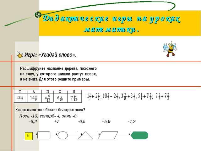 Дидактические игры на уроках математики. Игра: «Угадай слово». Расшифруйте на...