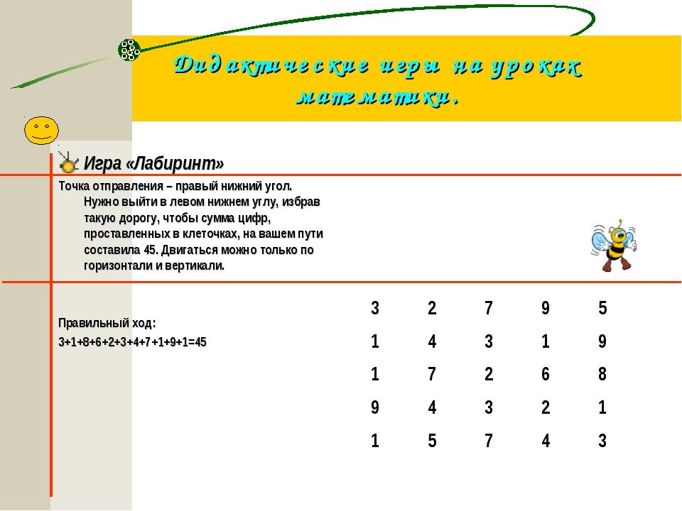 Дидактические игры на уроках математики. Игра «Лабиринт» Точка отправления –...